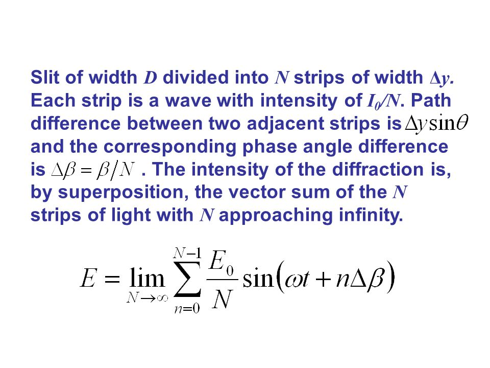 Slit of width D divided into N strips of width Δy