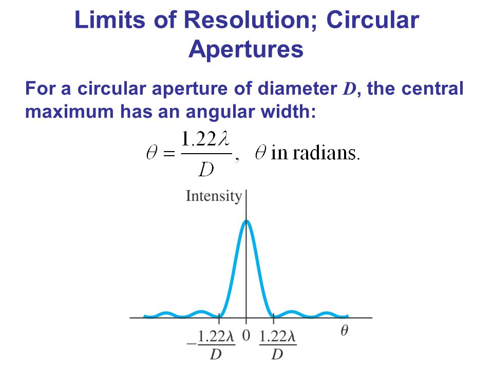 Limits of Resolution; Circular Apertures