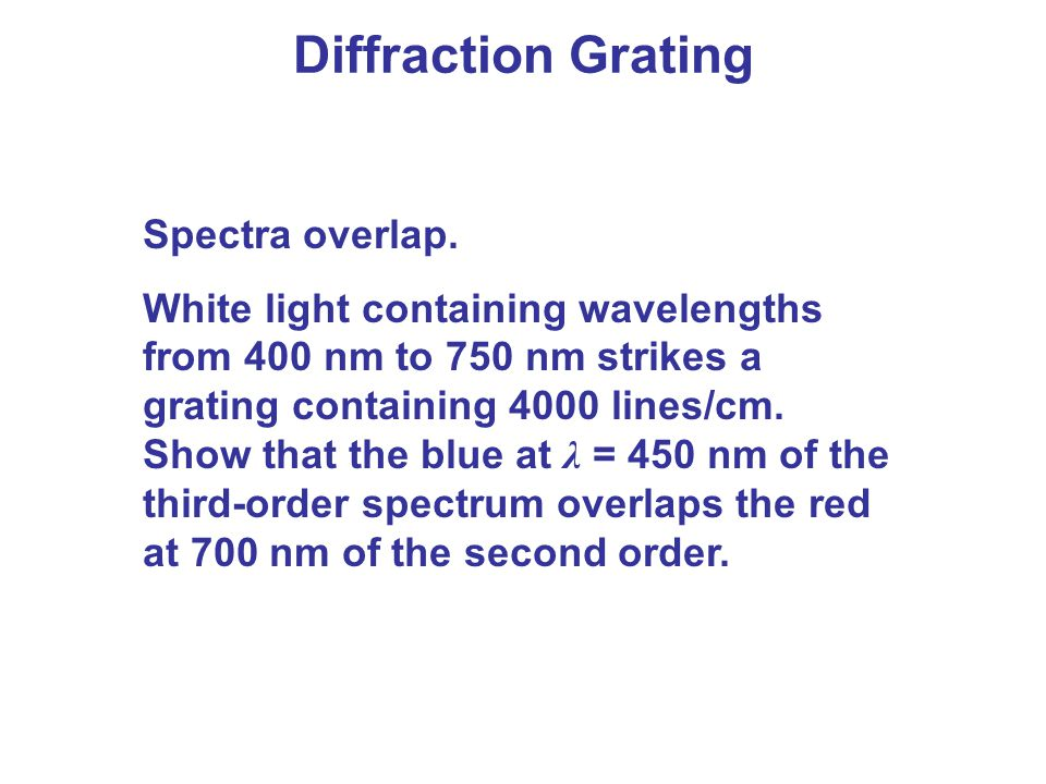Diffraction Grating Spectra overlap.