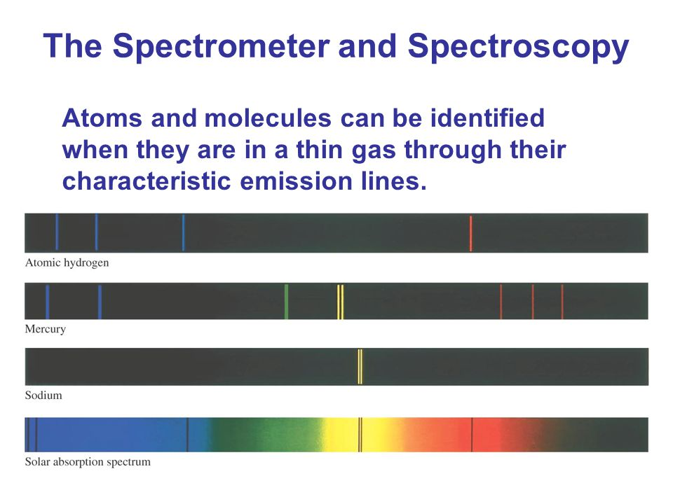 The Spectrometer and Spectroscopy