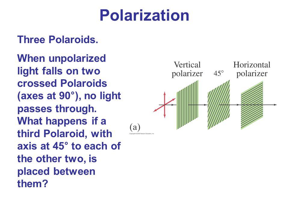 Polarization Three Polaroids.