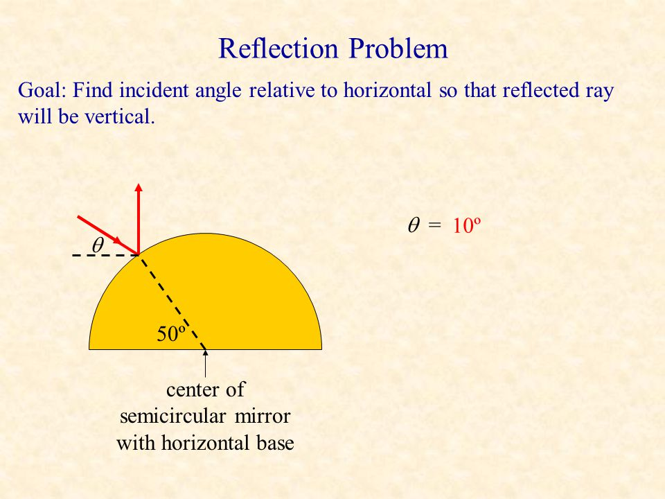 center of semicircular mirror with horizontal base