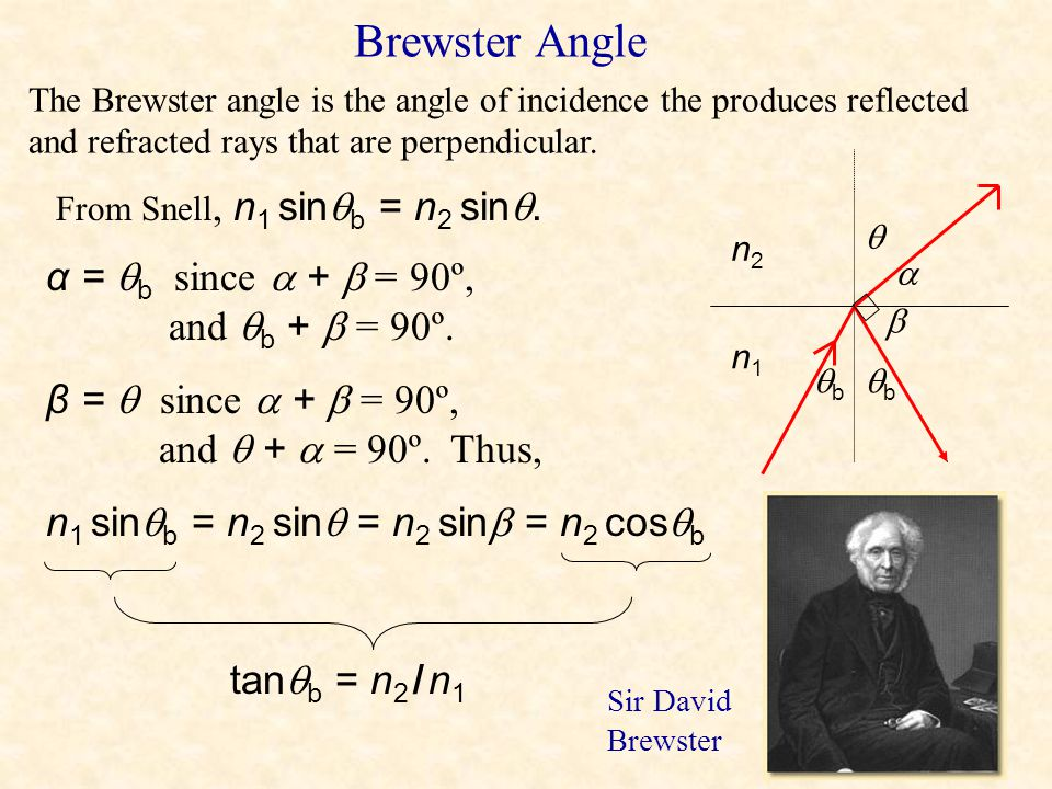 Brewster Angle From Snell, n1 sinb = n2 sin.