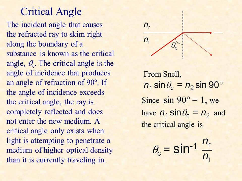 Critical Angle nr c = sin-1 ni