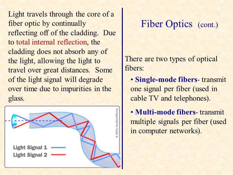 Fiber Optics (cont.)