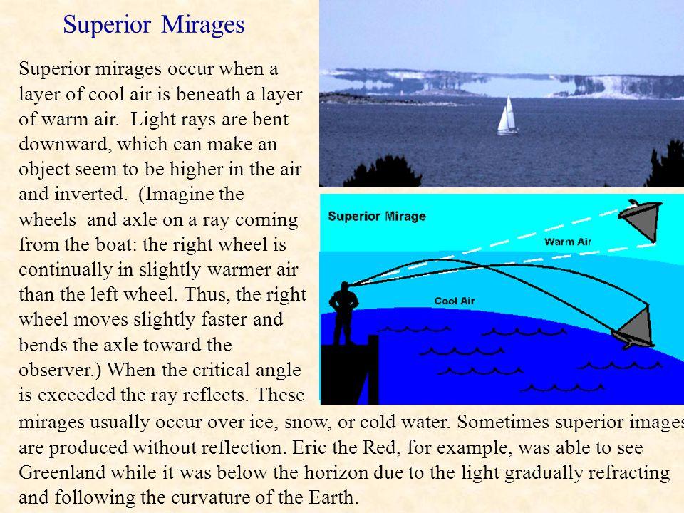 Superior Mirages
