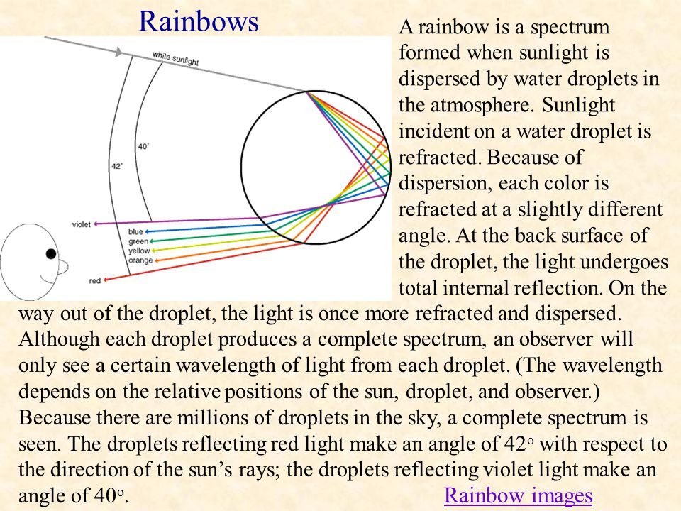 Rainbows Rainbow images