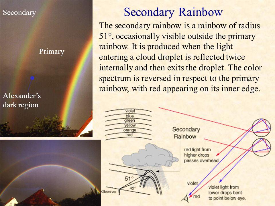Secondary Rainbow Secondary.