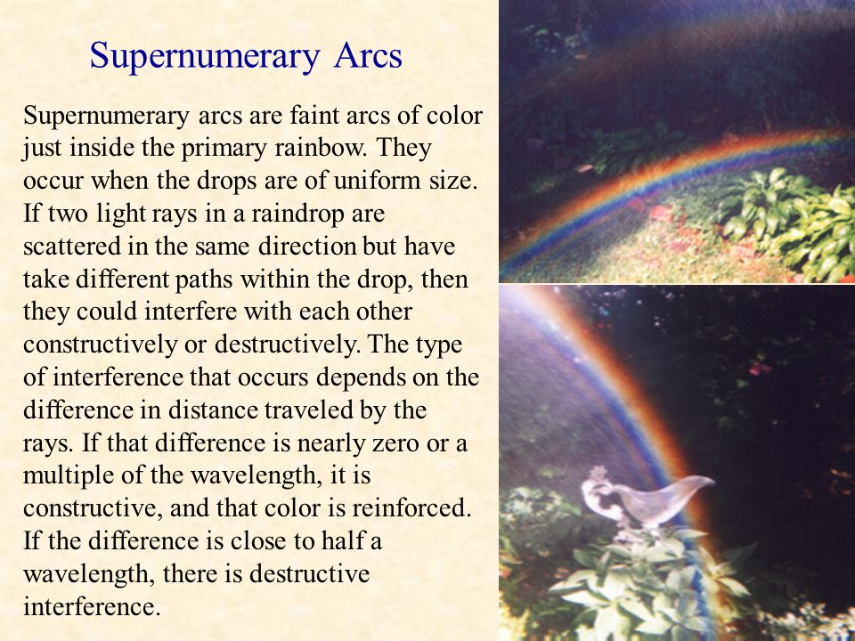 Supernumerary Arcs