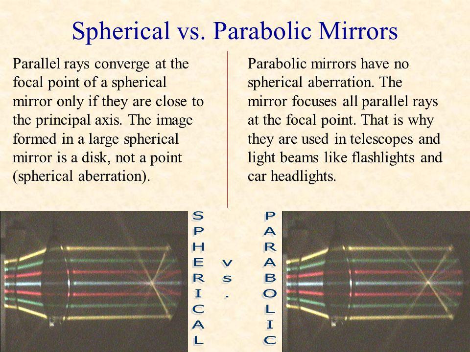 Spherical vs. Parabolic Mirrors