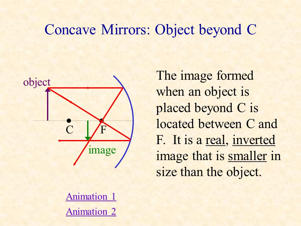 Concave Mirrors: Object beyond C