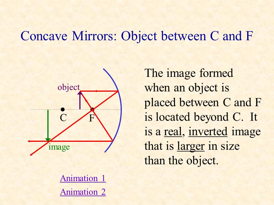 Concave Mirrors: Object between C and F
