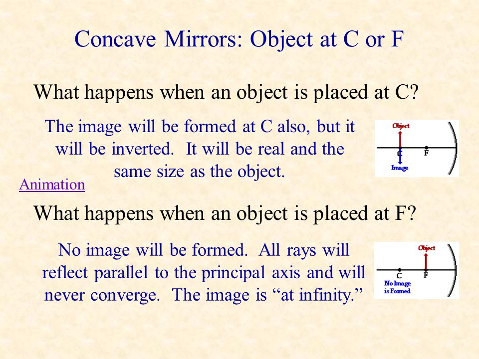 Concave Mirrors: Object at C or F