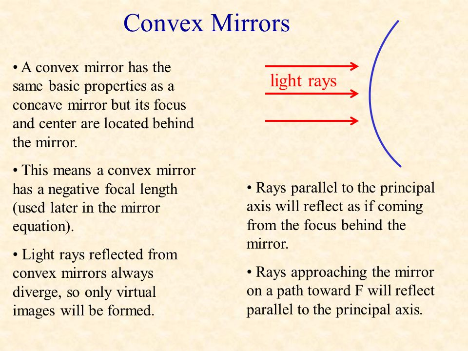 Convex Mirrors light rays