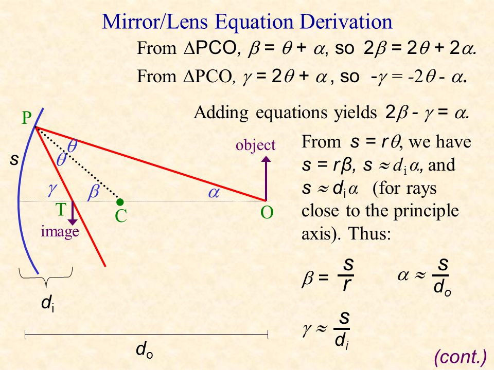 Mirror/Lens Equation Derivation