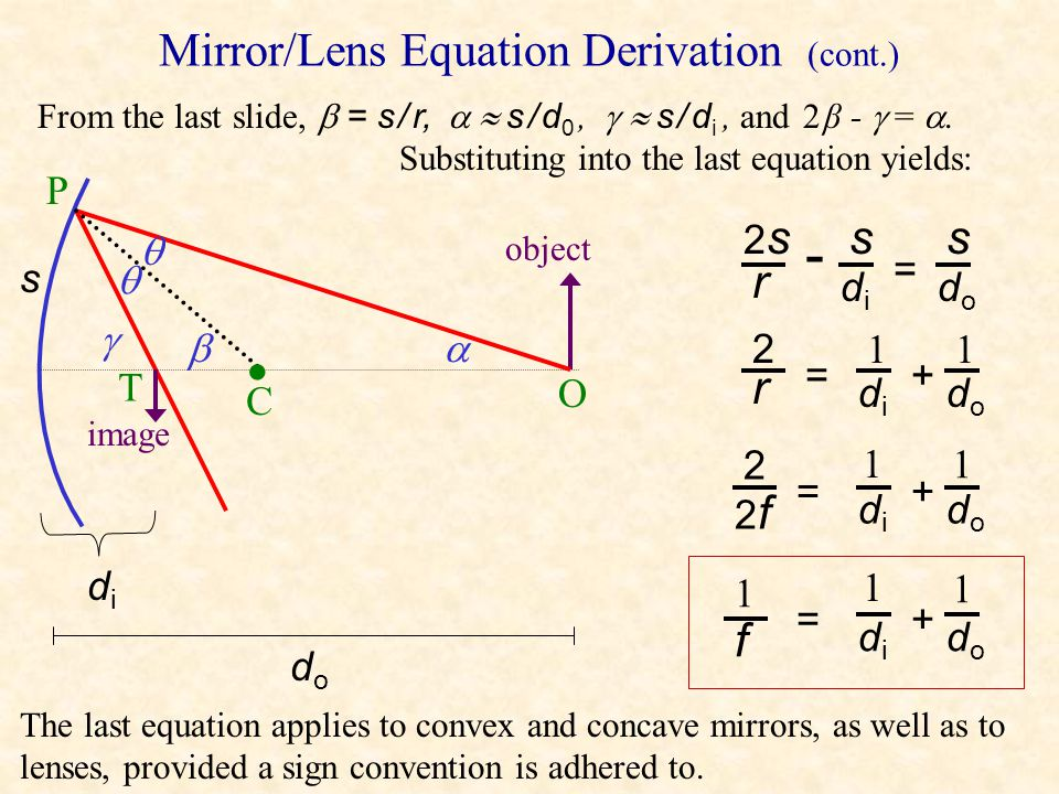 Mirror/Lens Equation Derivation (cont.)