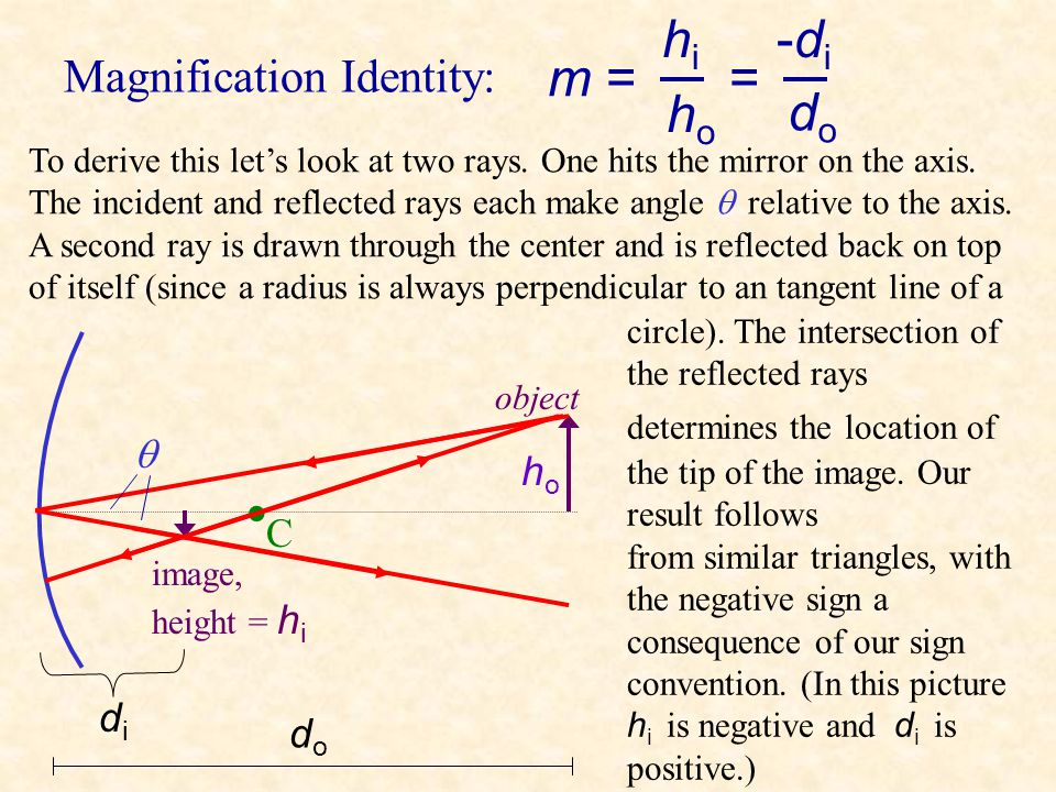Magnification Identity: