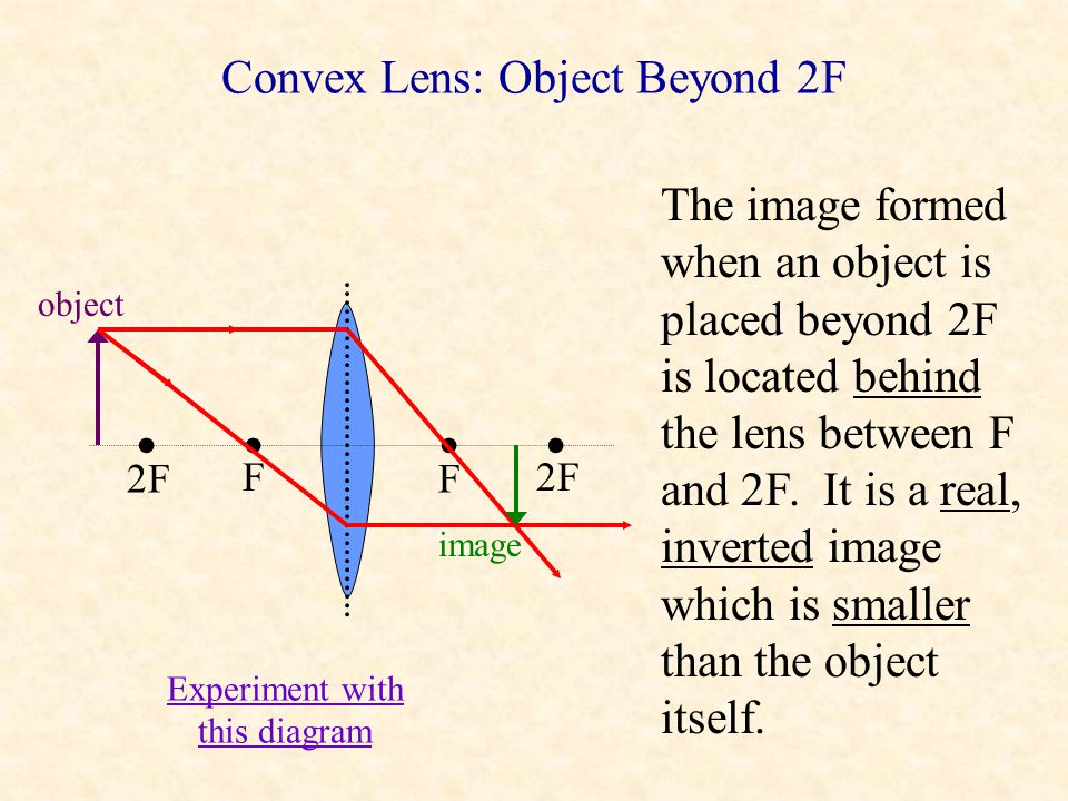 Convex Lens: Object Beyond 2F