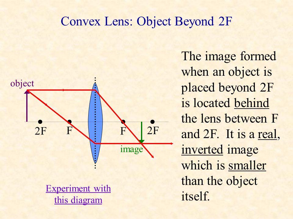Convex Lens: Object Beyond 2F
