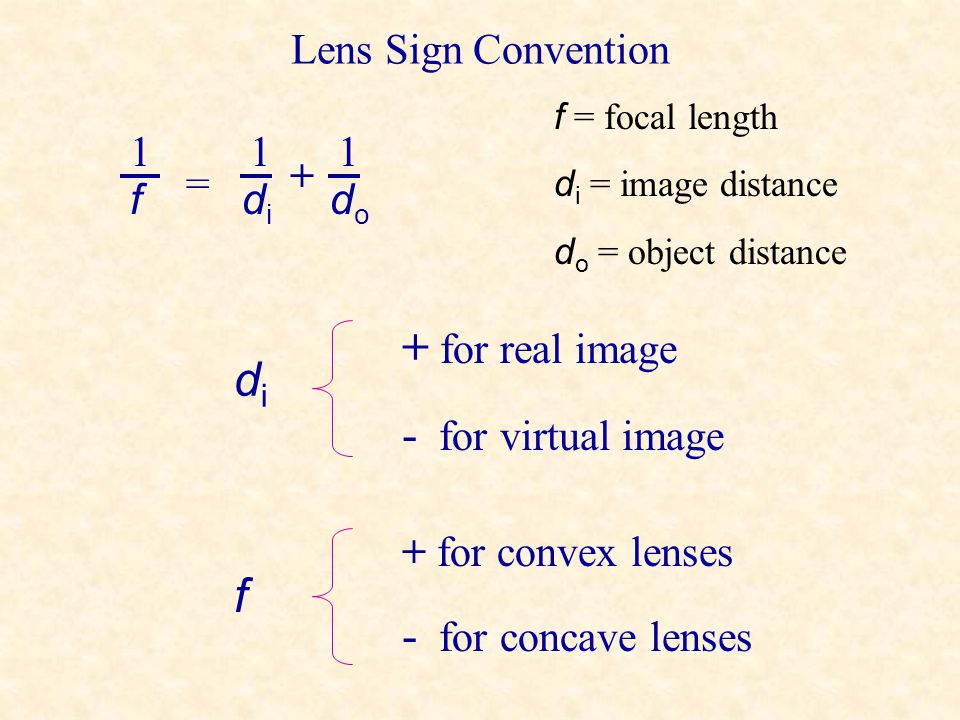 + for real image di - for virtual image - for concave lenses f