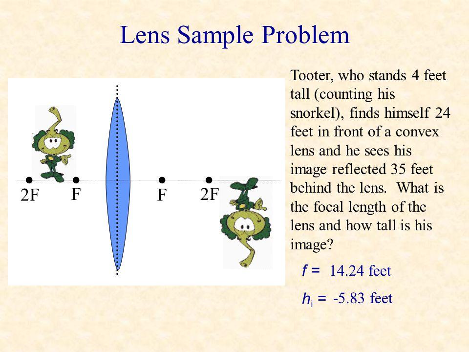 • • • • Lens Sample Problem 2F F F 2F