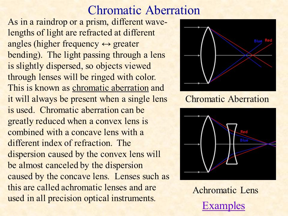 Chromatic Aberration Examples Chromatic Aberration Achromatic Lens