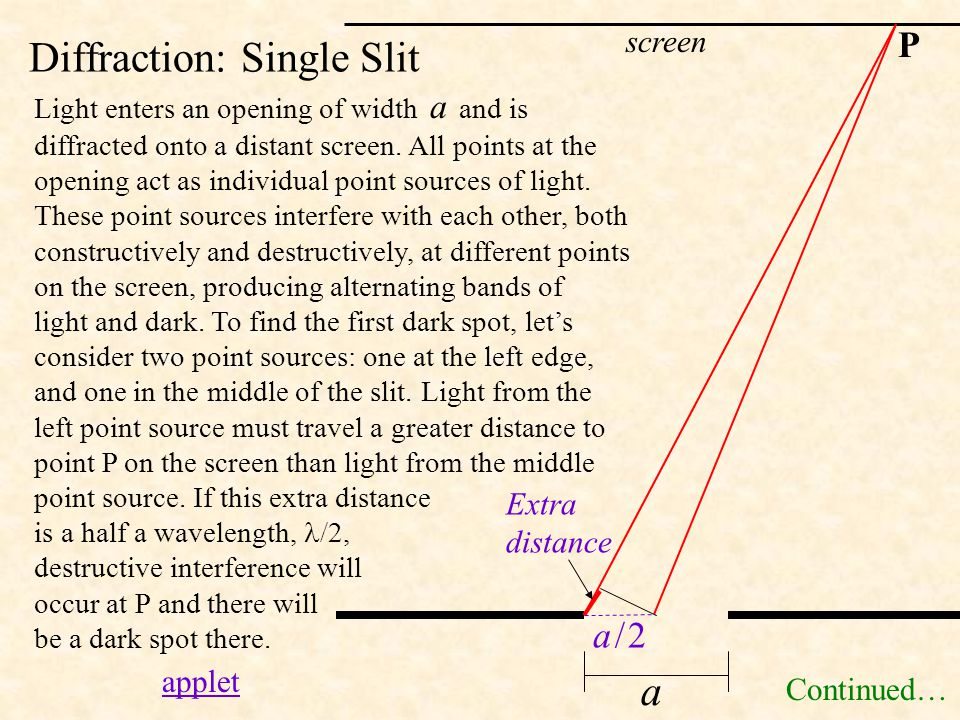 Diffraction: Single Slit