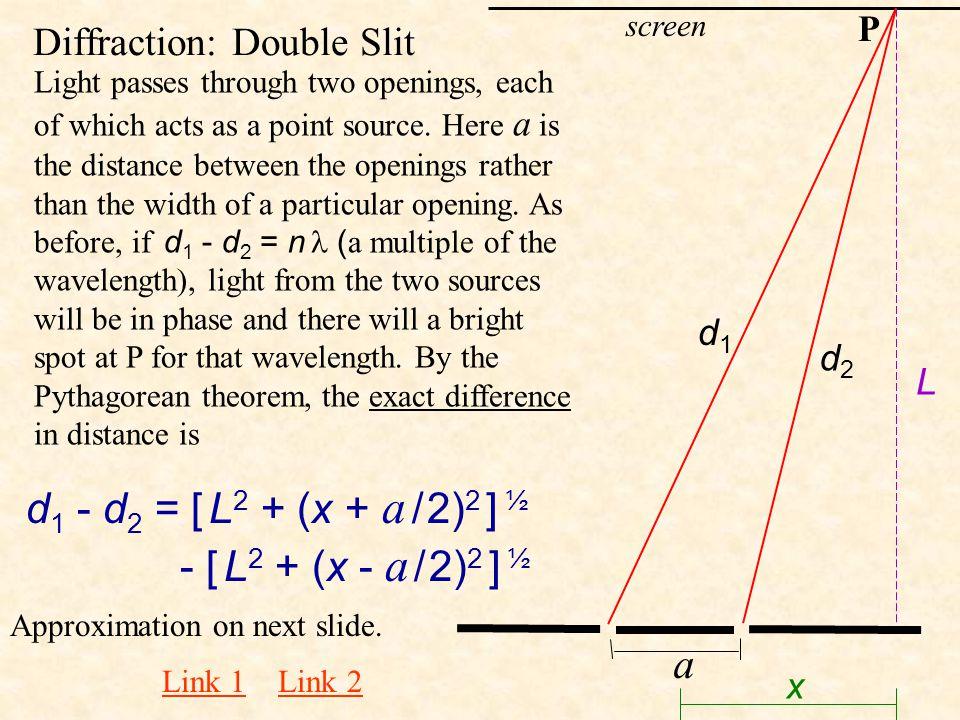 Diffraction: Double Slit