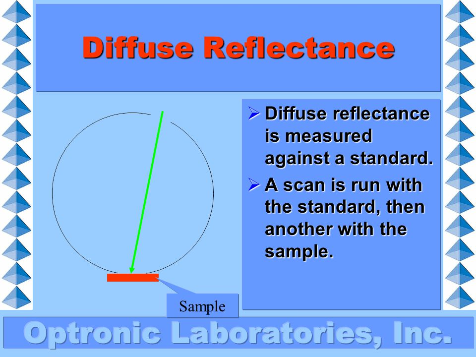 Diffuse Reflectance Diffuse reflectance is measured against a standard. A scan is run with the standard, then another with the sample.