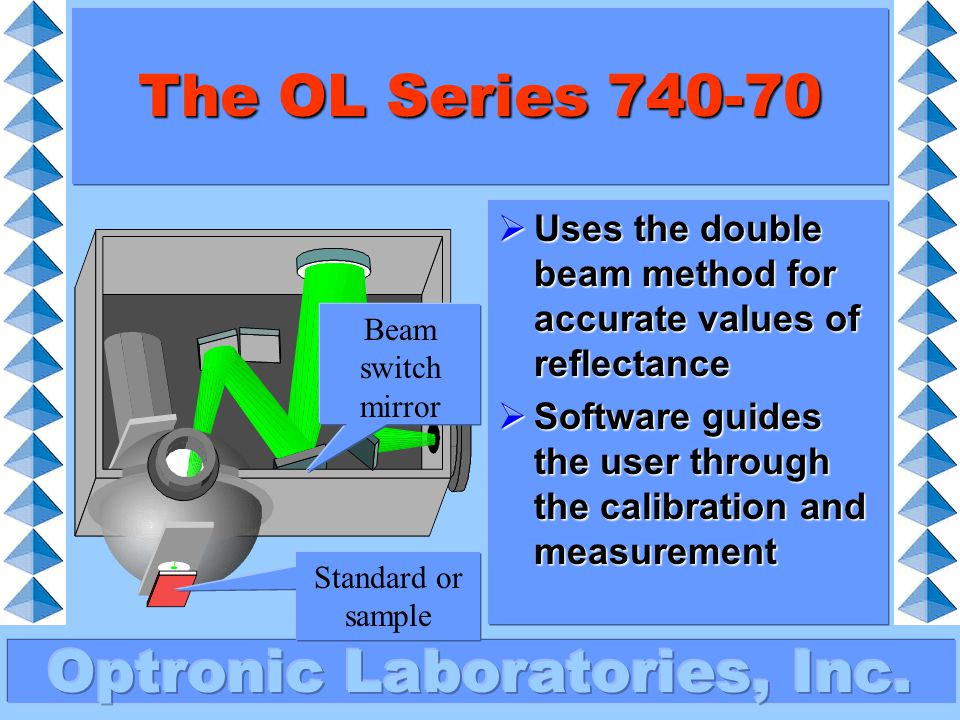 The OL Series 740-70 Uses the double beam method for accurate values of reflectance.