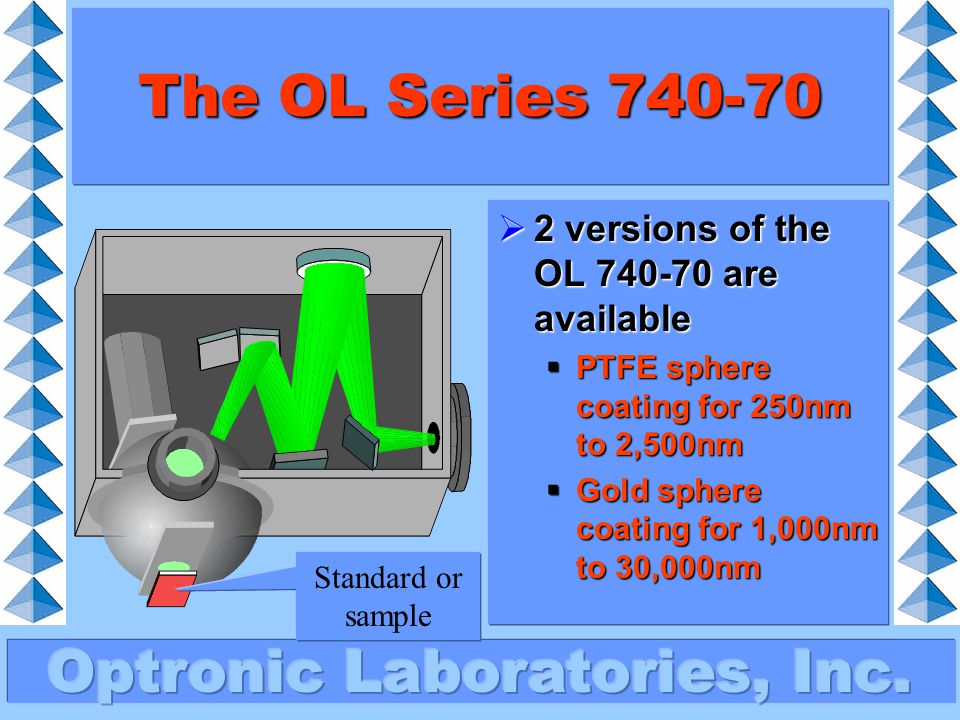 The OL Series 740-70 2 versions of the OL 740-70 are available