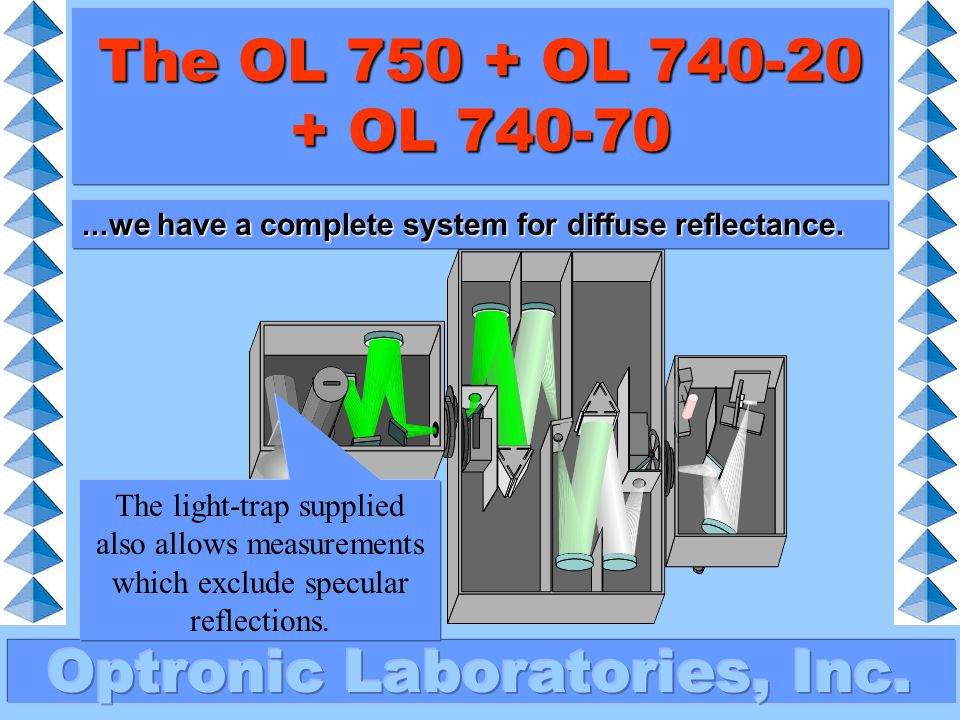 The OL 750 + OL 740-20 + OL 740-70 ...we have a complete system for diffuse reflectance.