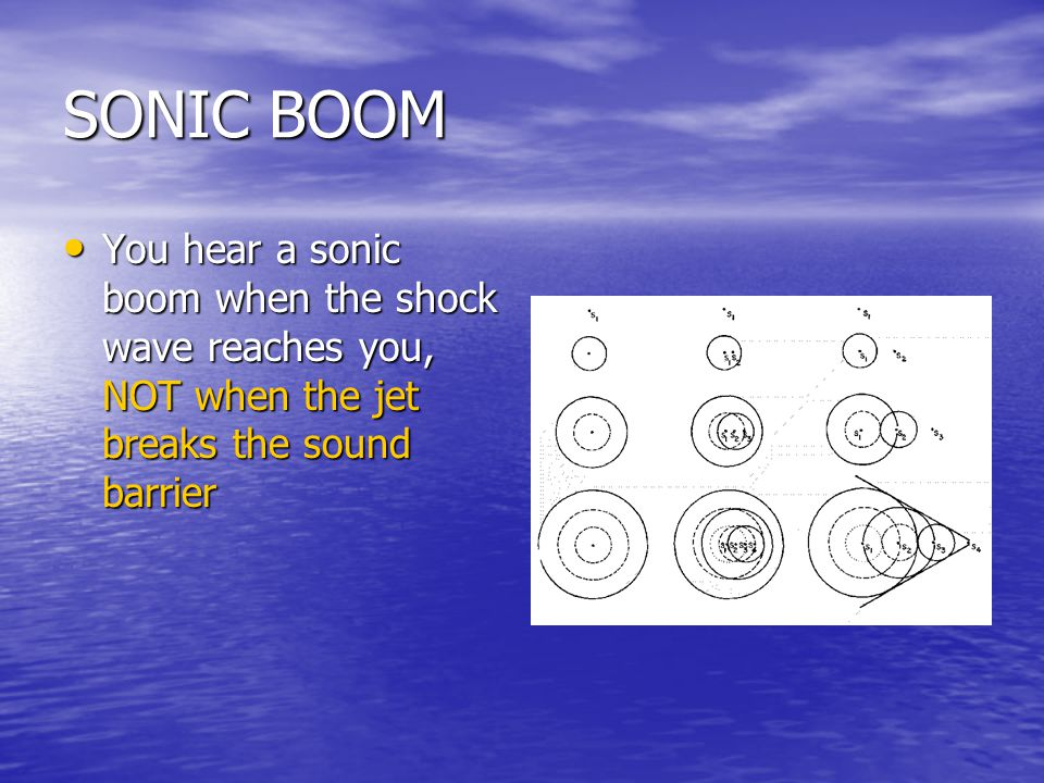 SONIC BOOM You hear a sonic boom when the shock wave reaches you, NOT when the jet breaks the sound barrier.