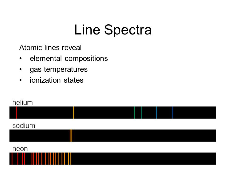 Line Spectra Atomic lines reveal elemental compositions