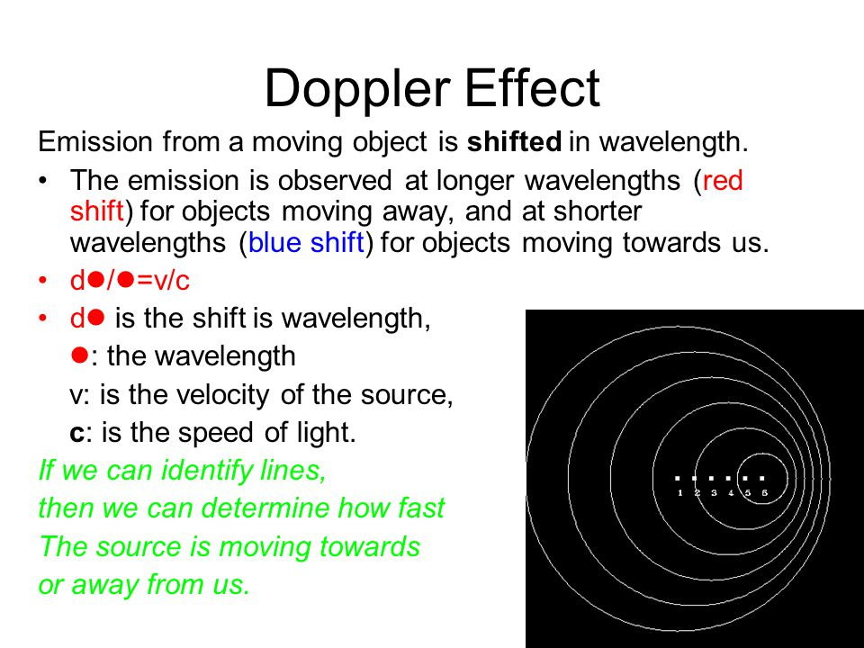Doppler Effect Emission from a moving object is shifted in wavelength.