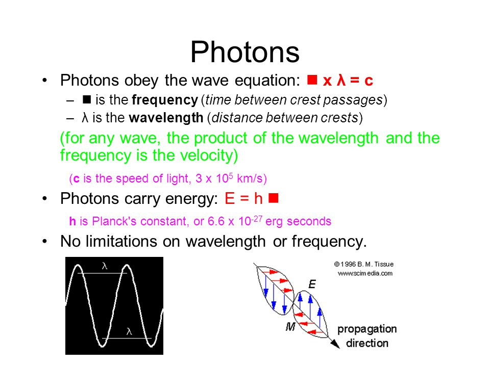 Photons Photons obey the wave equation:  x λ = c