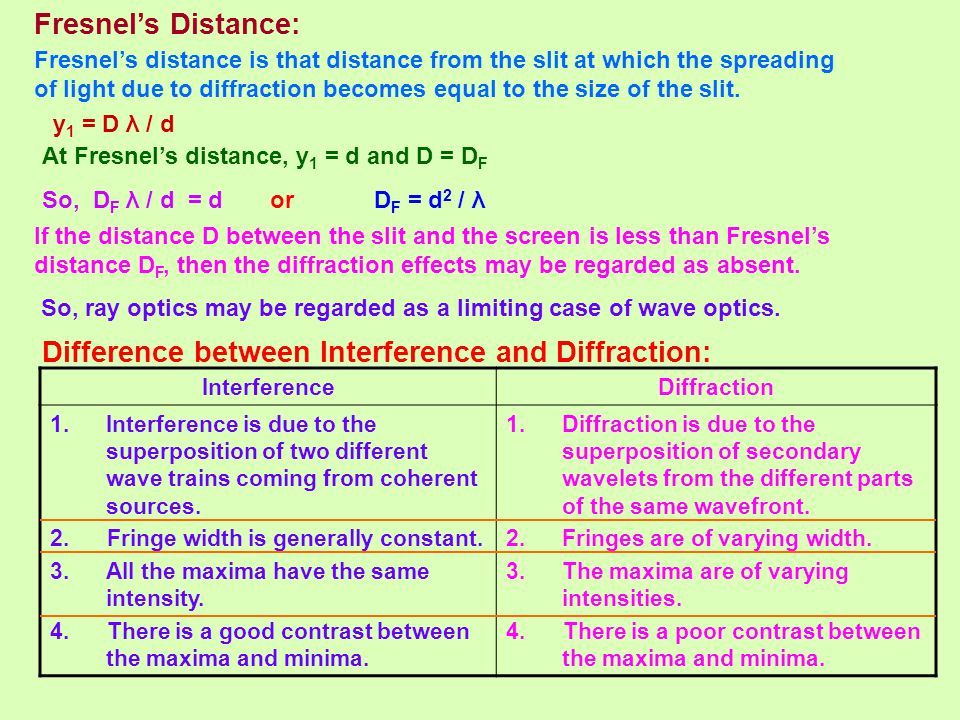 Difference between Interference and Diffraction: