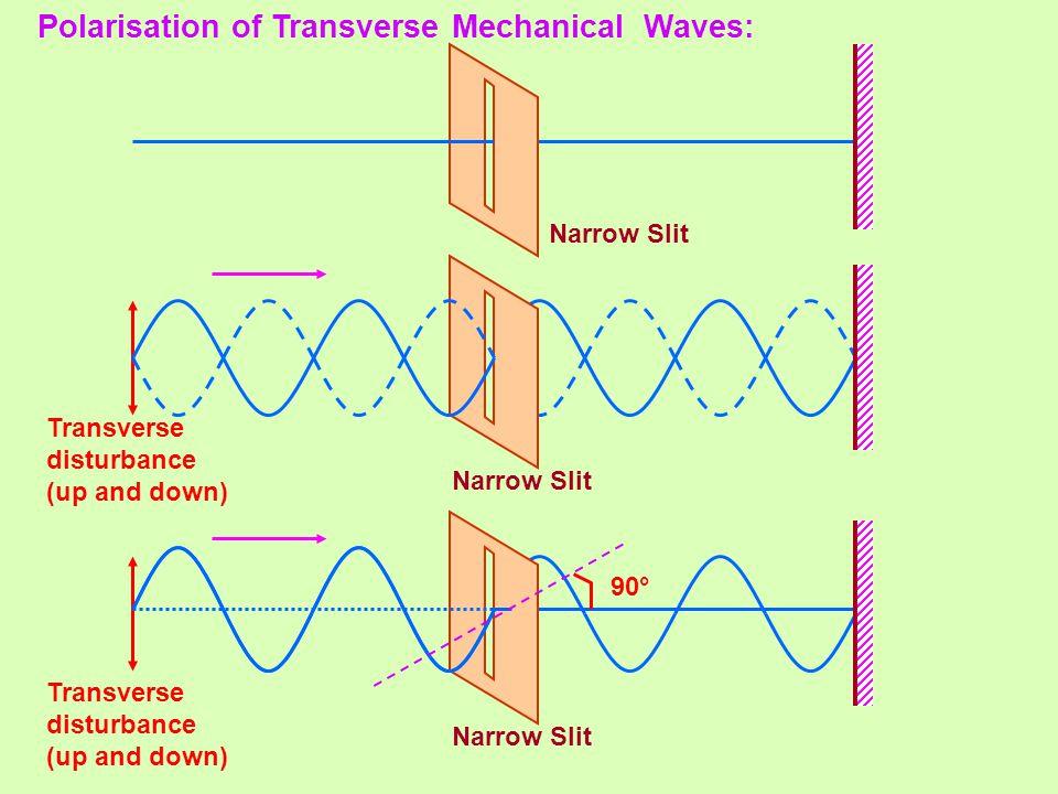 Polarisation of Transverse Mechanical Waves: