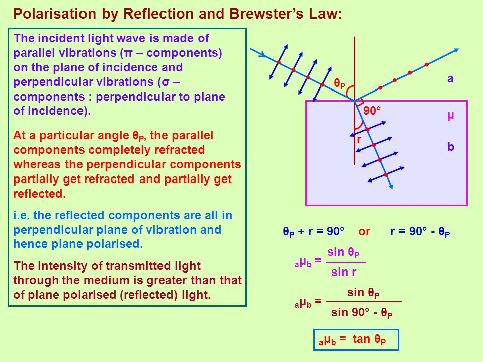 • • • Polarisation by Reflection and Brewster's Law: