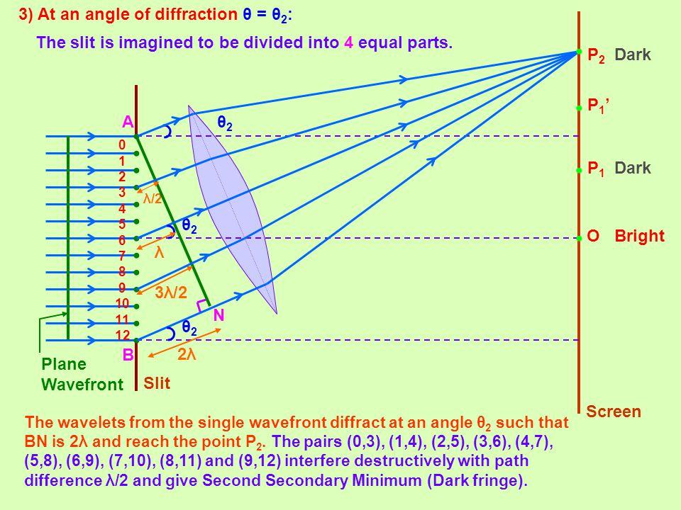 • 3) At an angle of diffraction θ = θ2: P1' O P1 N A B 2λ θ2 P2 3λ/2 λ