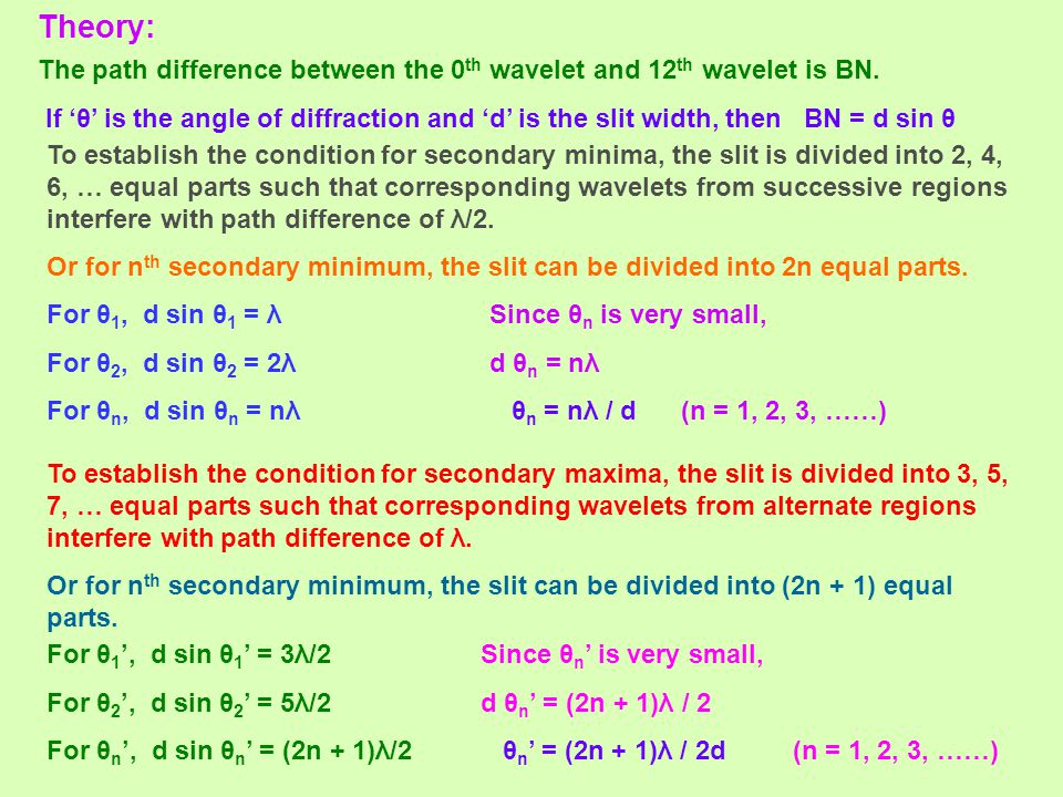Theory: The path difference between the 0th wavelet and 12th wavelet is BN.