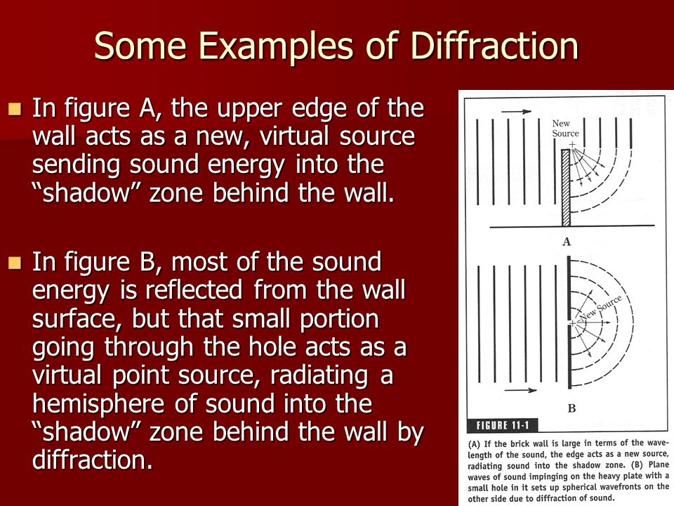 Some Examples of Diffraction