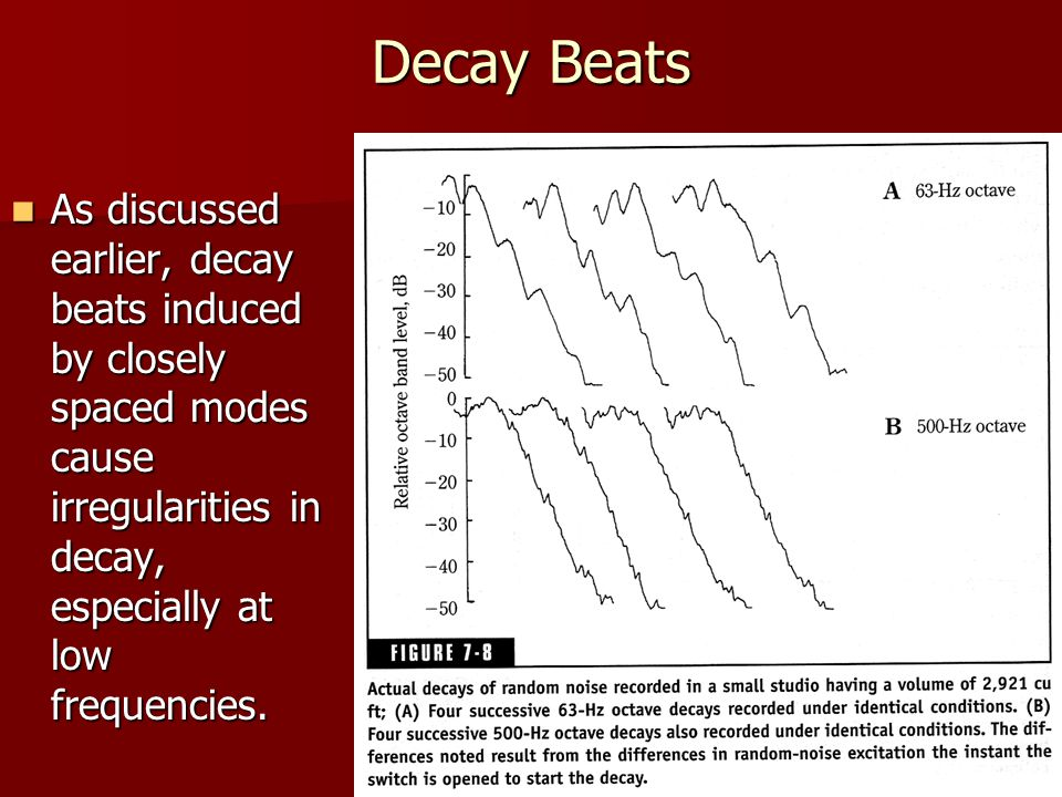 Decay Beats As discussed earlier, decay beats induced by closely spaced modes cause irregularities in decay, especially at low frequencies.