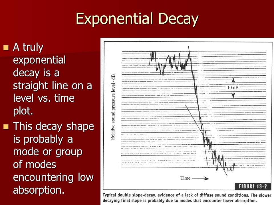 Exponential Decay A truly exponential decay is a straight line on a level vs. time plot.