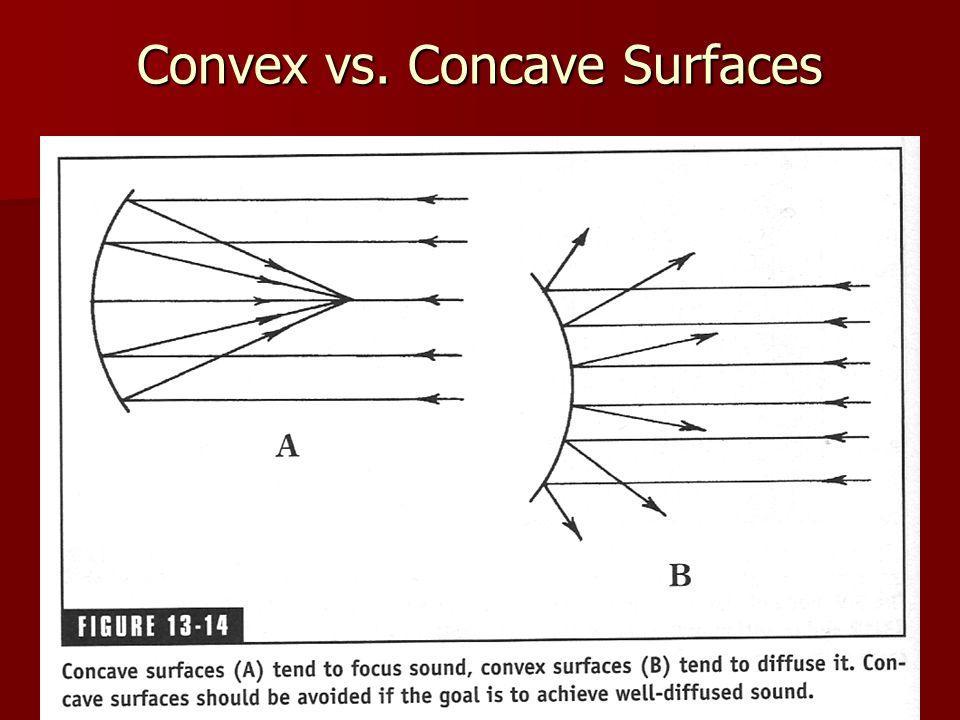 Convex vs. Concave Surfaces