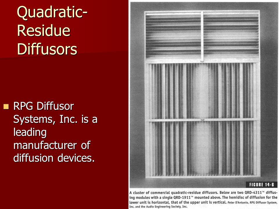 Quadratic-Residue Diffusors