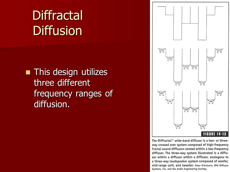 Diffractal Diffusion This design utilizes three different frequency ranges of diffusion.