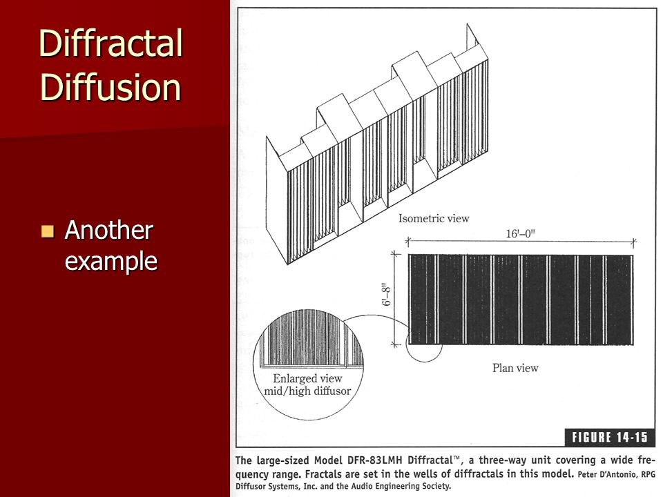Diffractal Diffusion Another example