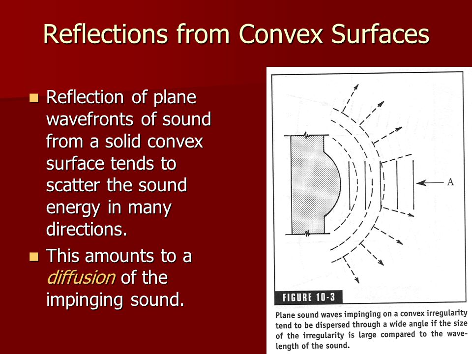 Reflections from Convex Surfaces