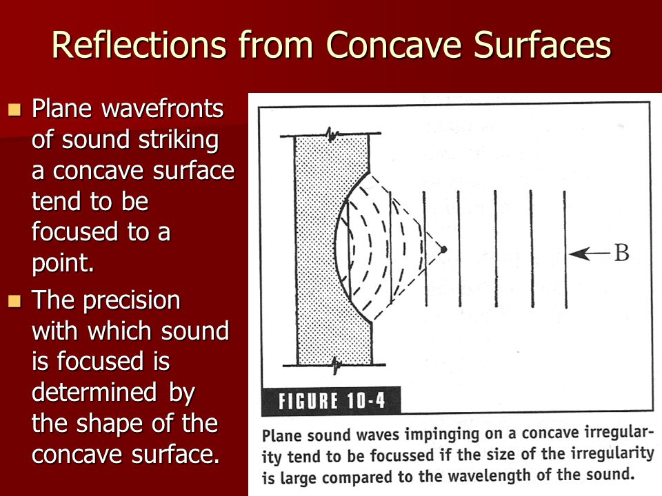 Reflections from Concave Surfaces